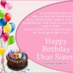 Birthday Wishes For Elder Brother Pinterest