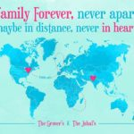 Family Distance Quotes